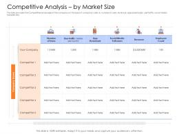 Competitive Analysis By Market Size Mezzanine Capital Funding Pitch Deck Ppt Professional Example