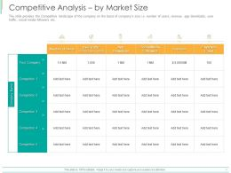 Competitive Analysis By Market Size Ppt Powerpoint Presentation Slides Inspiration