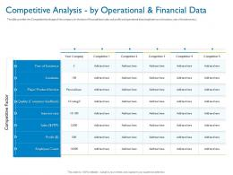 Competitive Analysis By Operational And Financial Data Investor Pitch Deck Hybrid Financing Ppt Format