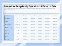Competitive Analysis By Operational And Financial Data Locations Ppt Powerpoint Presentation Rules