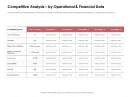 Competitive Analysis By Operational And Financial Data Occupation Criteria Ppt Slides