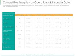 Competitive Analysis By Operational And Financial Data Ppt Powerpoint Presentation Infographics File