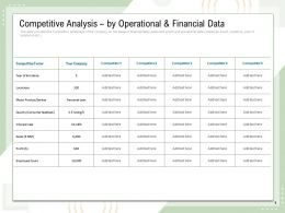 Competitive Analysis By Operational And Financial Data Quality Consumer Feedback Sales Ppt Slides