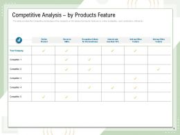 Competitive Analysis By Products Feature Interest Rate Personal Loan Powerpoint Presentation File