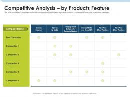 Competitive Analysis By Products Feature Investment Pitch To Raise Funds From Mezzanine Debt Ppt Icons