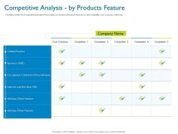 Competitive Analysis By Products Feature Investor Pitch Deck For Hybrid Financing Ppt Gallery