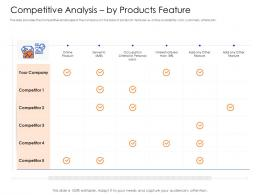 Competitive Analysis By Products Feature Mezzanine Capital Funding Pitch Deck Ppt Pictures Deck