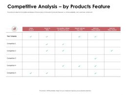 Competitive Analysis By Products Feature Other Feature Ppt Powerpoint Presentation Layouts