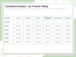Competitive Analysis By Products Rating Home Personal Loan Ppt Powerpoint Presentation Slideshow