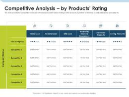 Competitive Analysis By Products Rating Investment Pitch To Raise Funds From Mezzanine Debt Ppt Introduction