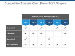 Competitive Analysis Chart Powerpoint Shapes