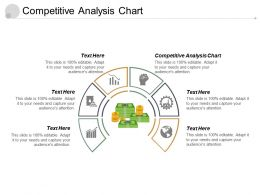 Competitive Analysis Chart Ppt Powerpoint Presentation Infographic Template Inspiration Cpb