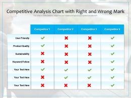 Competitive Analysis Chart With Right And Wrong Mark