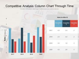 Competitive Analysis Column Chart Through Time