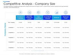 Competitive Analysis Company Size Equity Secondaries Pitch Deck Ppt Template