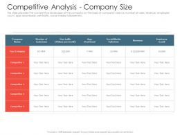 Competitive Analysis Company Size Investment Pitch Presentations Raise Ppt Graphics Pictures