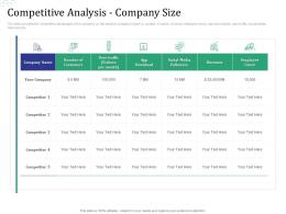 Competitive Analysis Company Size Investment Pitch Raise Funds Financial Market Ppt Ideas