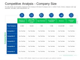 Competitive Analysis Company Size Investor Pitch Presentation Raise Funds Financial Market Ppt Icon