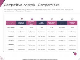 Competitive Analysis Company Size Pitch Deck For After Market Investment Ppt Icons