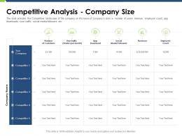 Competitive Analysis Company Size Pitch Deck Raise Funding Post IPO Market Ppt Model