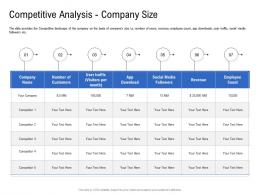 Competitive Analysis Company Size Pitch Deck To Raise Funding From Spot Market Ppt Summary