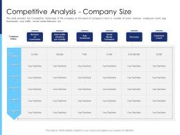 Competitive Analysis Company Size Raise Funds After Market Investment Ppt Designs
