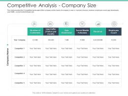 Competitive Analysis Company Size Spot Market Ppt Icons