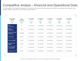 Competitive Analysis Financial And Operational Data Raise Funds After Market Investment Ppt Topics