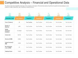 Competitive Analysis Financial Investment Generate Funds Through Spot Market Investment