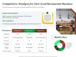 Competitive Analysis For Fast Food Restaurant Business Ppt Powerpoint File