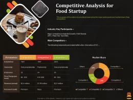Competitive Analysis For Food Startup Business Pitch Deck For Food Start Up Ppt Portfolio Show