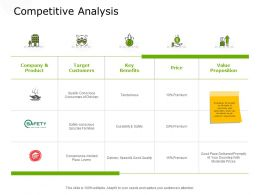 Competitive Analysis Growth Communication Ppt Powerpoint Presentation Gallery Styles