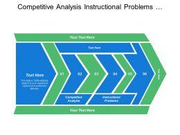 Competitive Analysis Instructional Problems Identify Analyze Transactions Benefits Brands
