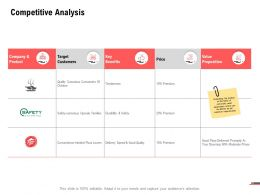 Competitive Analysis Management Ppt Powerpoint Presentation Infographic Template Model
