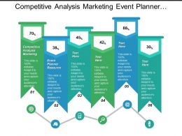 Competitive Analysis Marketing Event Planner Resource Lean Management Cpb