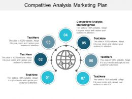 Competitive Analysis Marketing Plan Ppt Powerpoint Presentation Model Sample Cpb