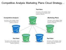 Competitive Analysis Marketing Plans Cloud Strategy Customized Evaluation