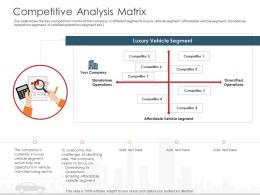 Competitive Analysis Matrix Automobile Company Ppt Elements