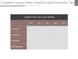 Competitive Analysis Matrix Powerpoint Slide Presentation Tips
