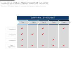 Competitive Analysis Matrix Powerpoint Templates