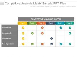 Competitive Analysis Matrix Sample Ppt Files