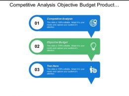 Competitive Analysis Objective Budget Product Rationalization Product Portfolio