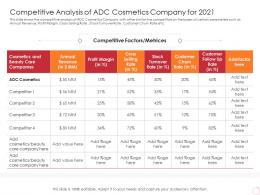 Competitive Analysis Of ADC Latest Trends Can Provide Competitive Advantage Company