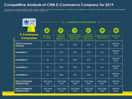 Competitive Analysis Of CNN E Commerce Company For 2019 Ppt Inspiration