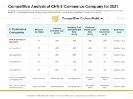 Competitive Analysis Of CNN E Commerce Company For 2021 Case Competition Ppt Icons