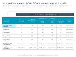 Competitive Analysis Of CNN E Commerce Company For 2021 Ppt Slides