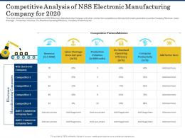 Competitive Analysis Of Nss Electronic Manufacturing Company For 2020 Shortage Of Skilled Labor Ppt Tips
