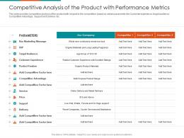 Competitive Analysis Of The Product With Performance Metrics Customer Experience Ppt Tips