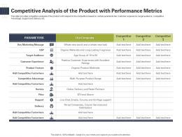 Competitive Analysis Of The Product With Performance Metrics Parameters Ppt Sample
