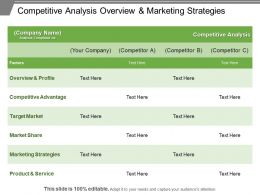 Competitive Analysis Overview And Marketing Strategies Example Of Ppt
